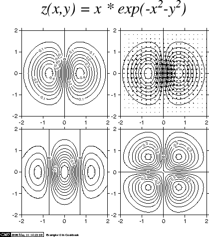 Gradient magnitude and direction of an image  MATLAB
