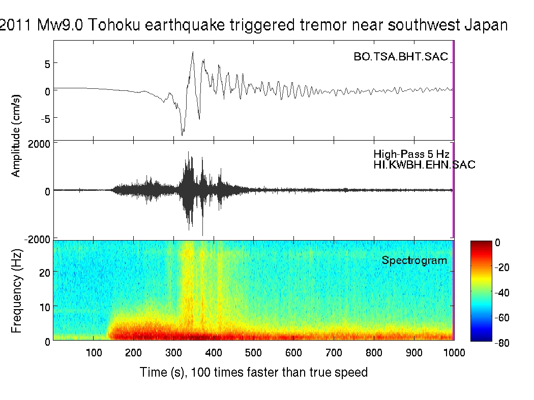 earth quakes essay